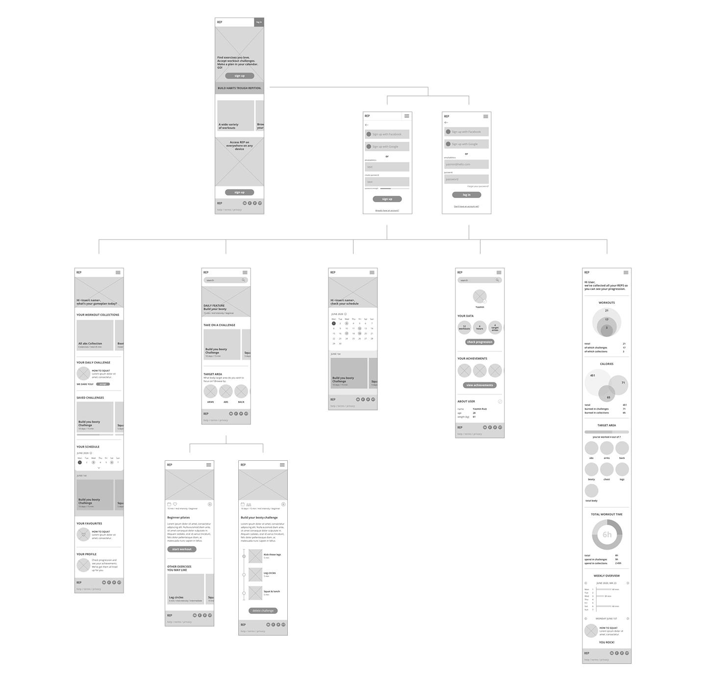Sitemap_6